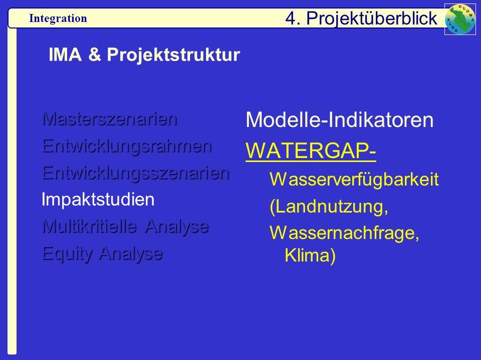 Modelle-Indikatoren WATERGAP- 4. Projektüberblick