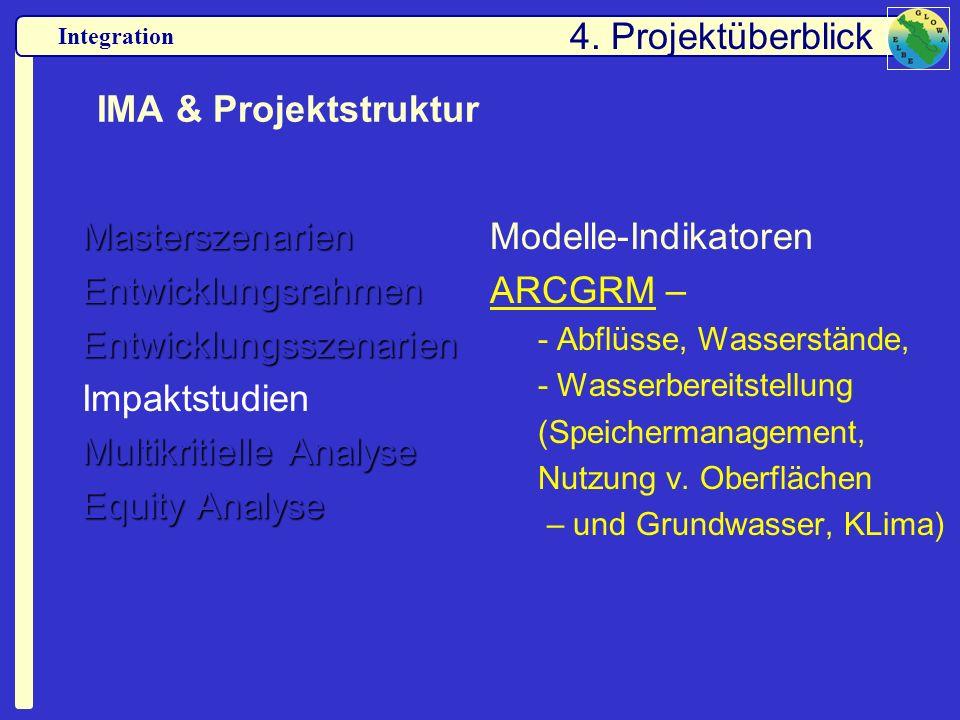 Entwicklungsszenarien Impaktstudien Multikritielle Analyse