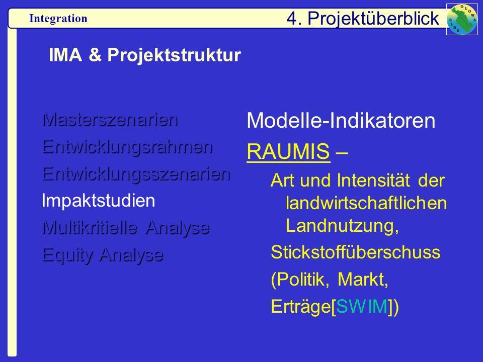 Modelle-Indikatoren RAUMIS – 4. Projektüberblick IMA & Projektstruktur