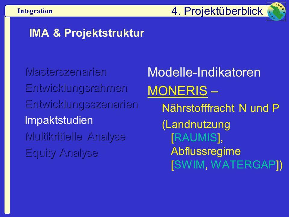 Modelle-Indikatoren MONERIS – 4. Projektüberblick