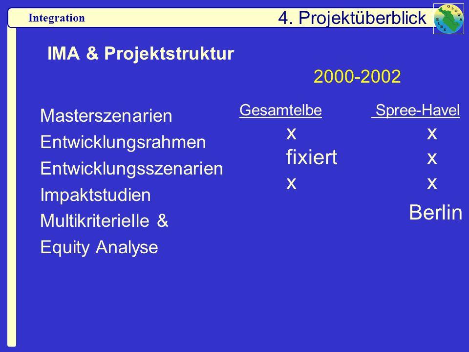 Berlin 4. Projektüberblick IMA & Projektstruktur 2000-2002