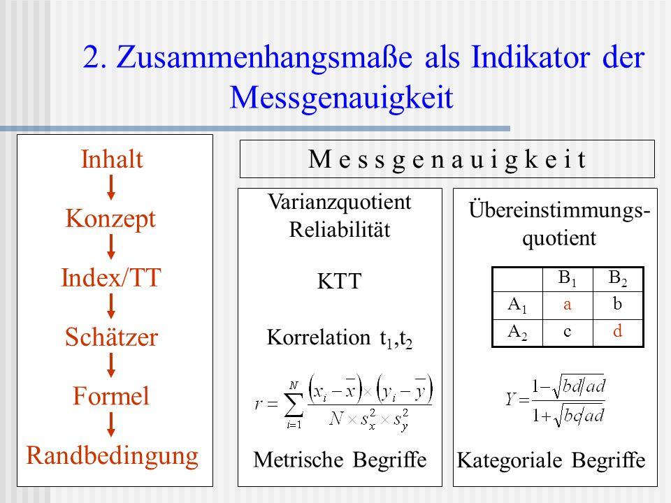 2. Zusammenhangsmaße als Indikator der Messgenauigkeit