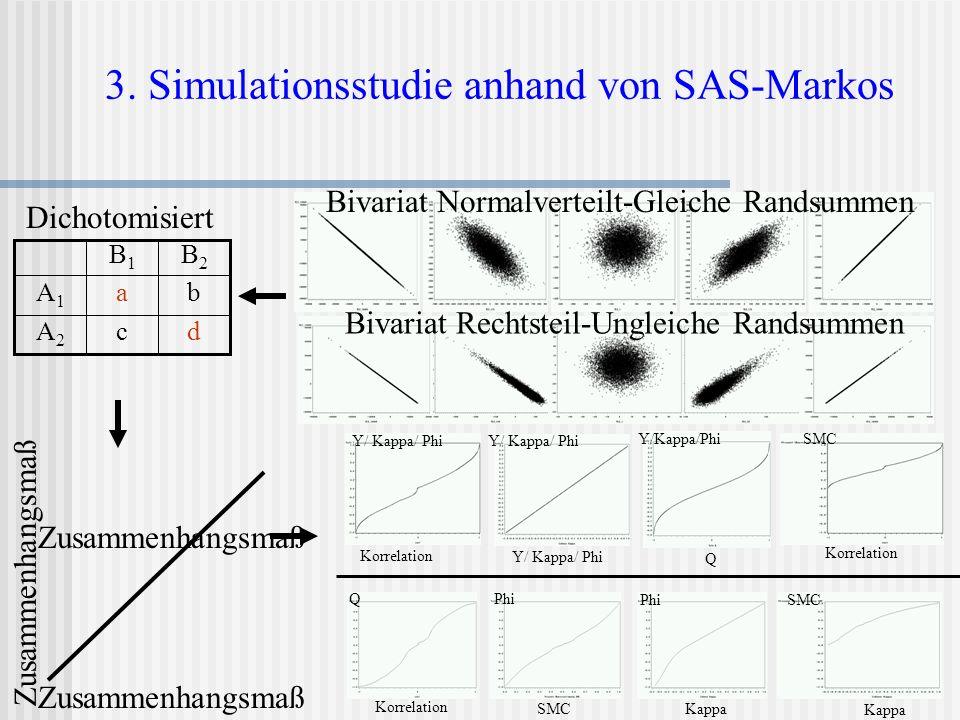 3. Simulationsstudie anhand von SAS-Markos