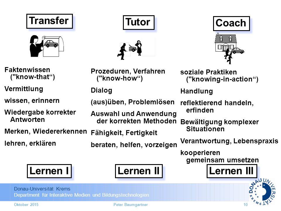 Transfer Lernen I Tutor Lernen II Coach Lernen III