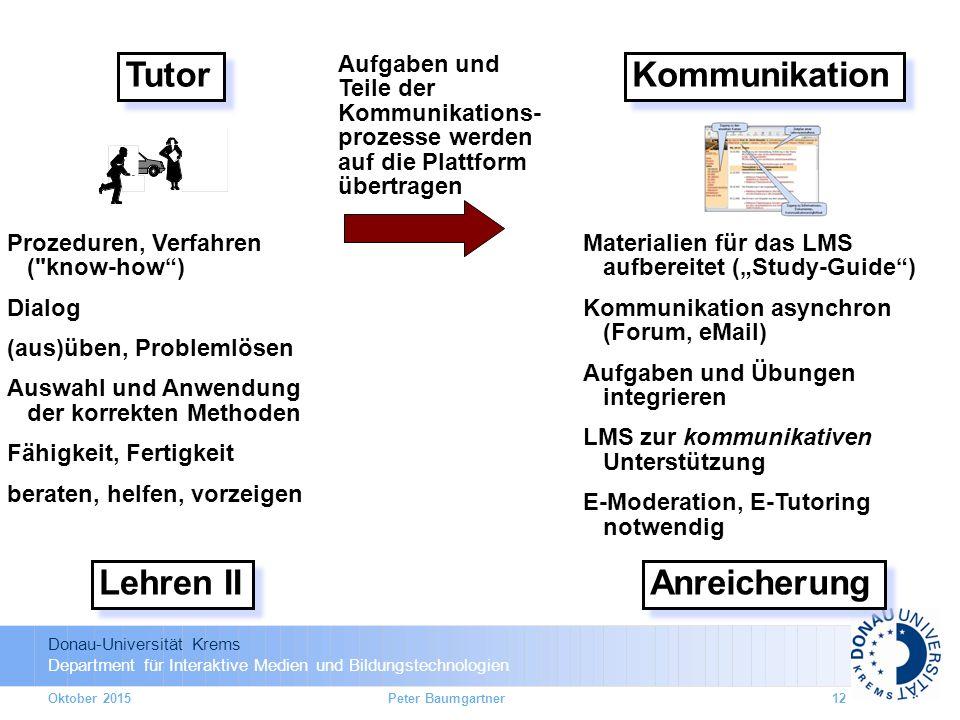 Tutor Lehren II Kommunikation Anreicherung