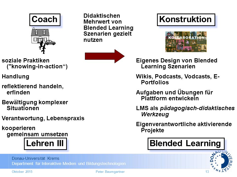 Coach Lehren III Konstruktion Blended Learning