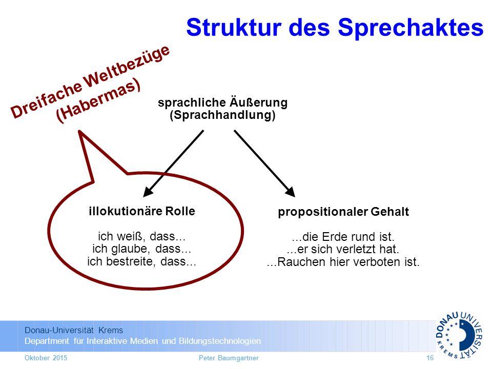 Struktur des Sprechaktes
