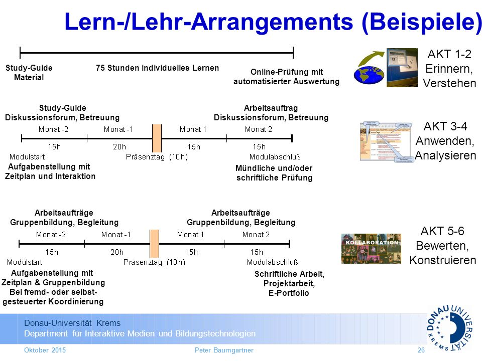 Lern-/Lehr-Arrangements (Beispiele)