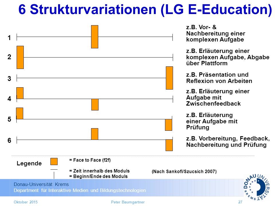 6 Strukturvariationen (LG E-Education)