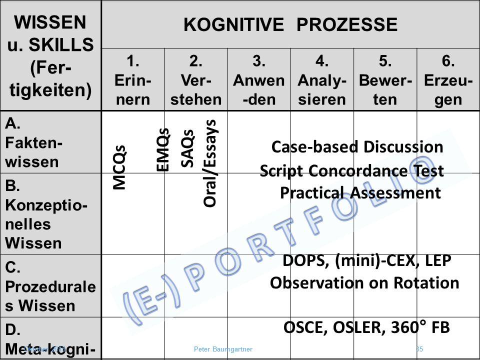 AK-Taxonomie leer, deutsch