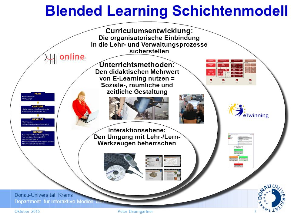 Blended Learning Schichtenmodell
