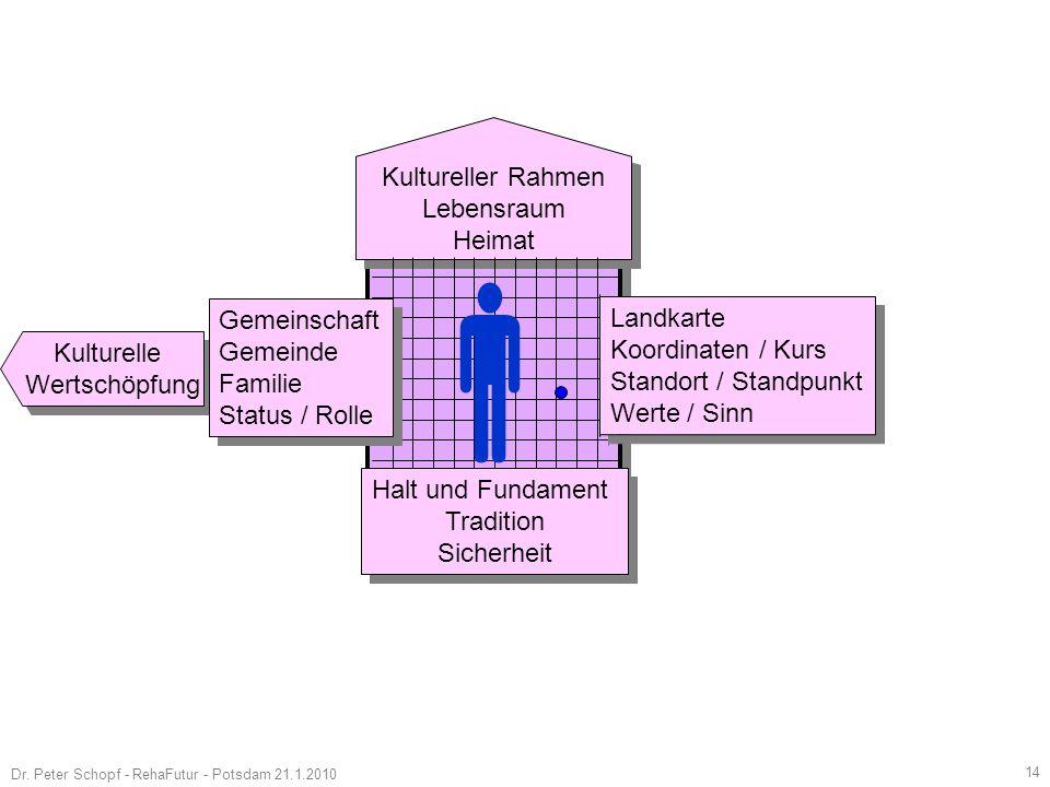  Kultureller Rahmen Lebensraum Heimat Gemeinschaft Landkarte Gemeinde