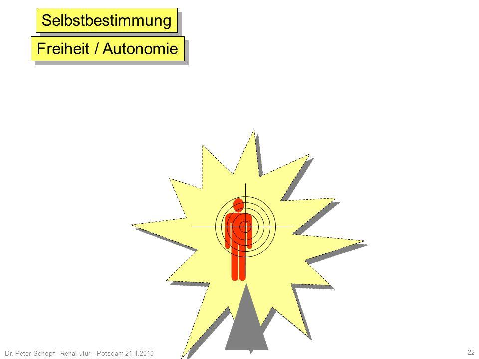   Selbstbestimmung Freiheit / Autonomie