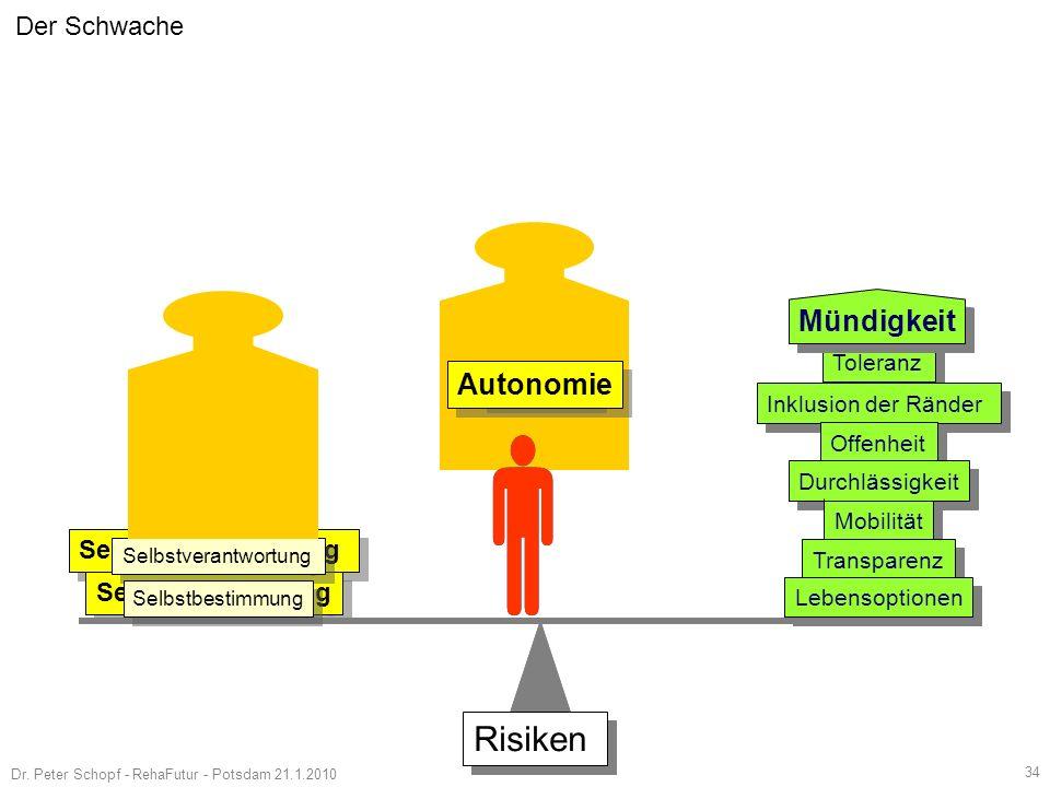   Risiken Mündigkeit Autonomie Der Schwache Selbstverantwortung