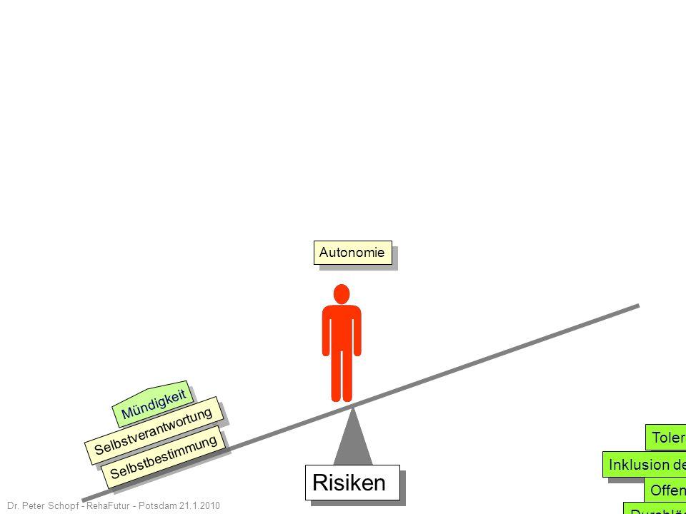   Risiken Toleranz Inklusion der Ränder Offenheit Durchlässigkeit
