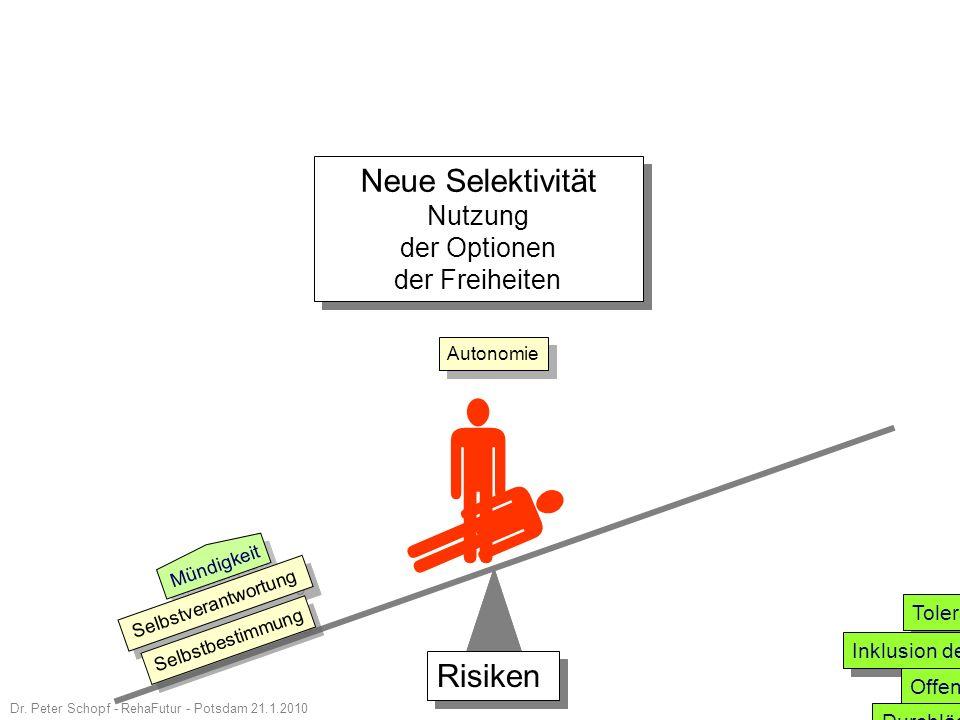   Neue Selektivität Risiken Nutzung der Optionen der Freiheiten