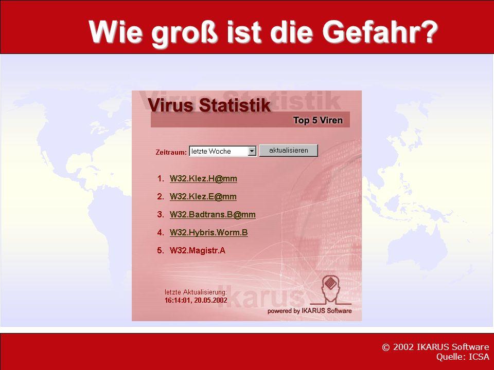 Wie groß ist die Gefahr © 2002 IKARUS Software Quelle: ICSA