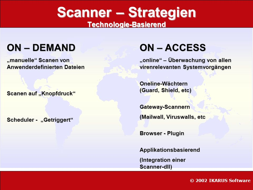 Scanner – Strategien Technologie-Basierend
