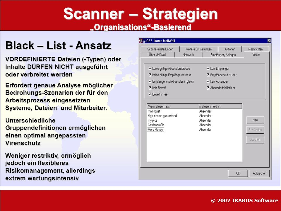 "Scanner – Strategien ""Organisations -Basierend"