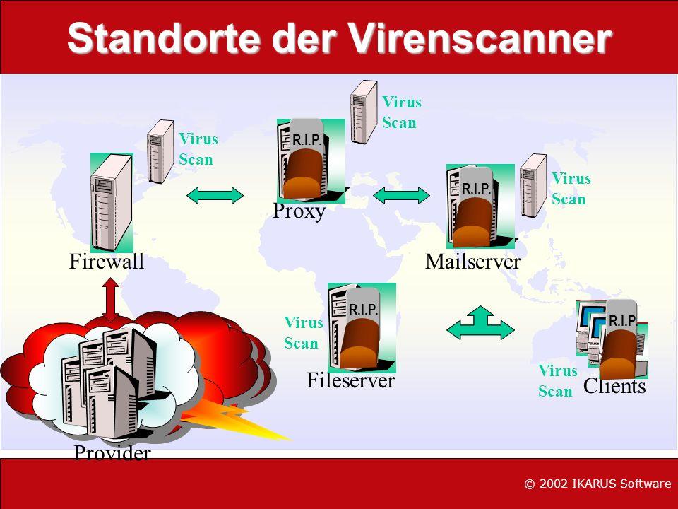Standorte der Virenscanner
