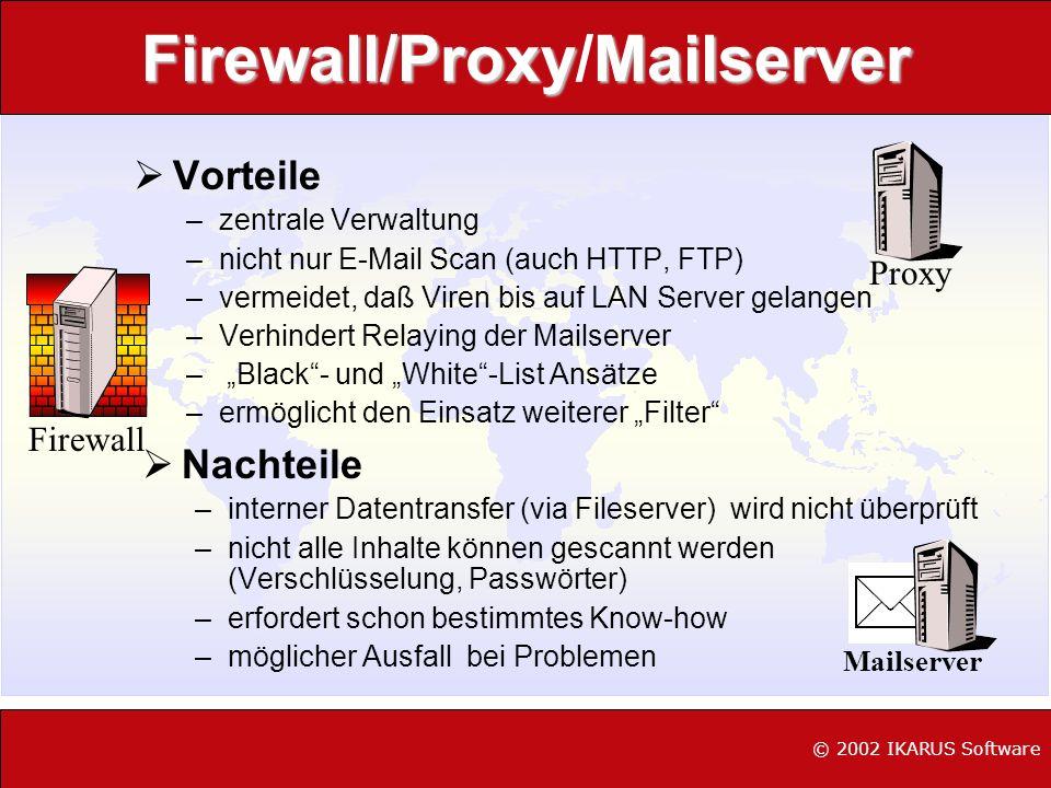 Firewall/Proxy/Mailserver