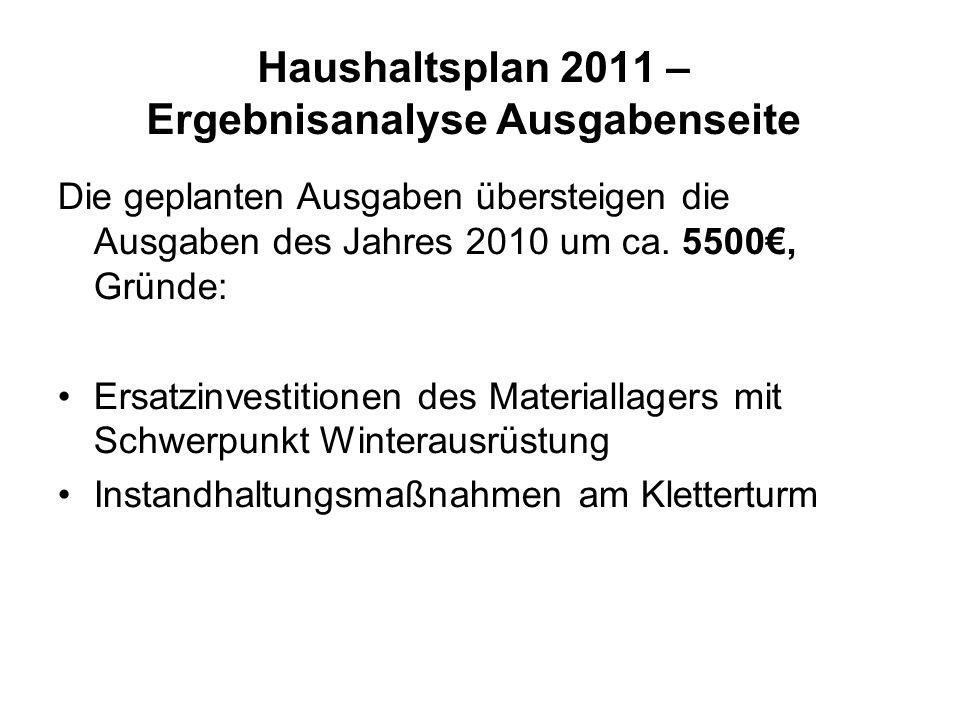 Haushaltsplan 2011 – Ergebnisanalyse Ausgabenseite