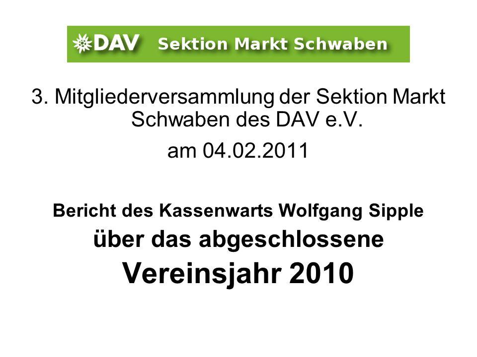Bericht des Kassenwarts Wolfgang Sipple über das abgeschlossene