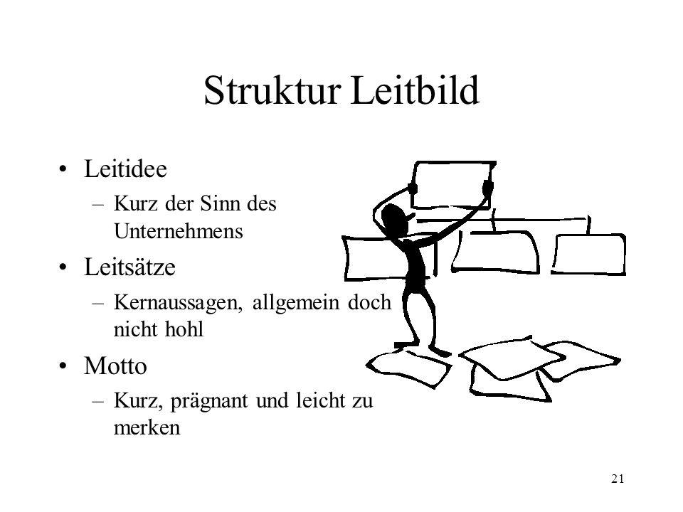 Struktur Leitbild Leitidee Leitsätze Motto