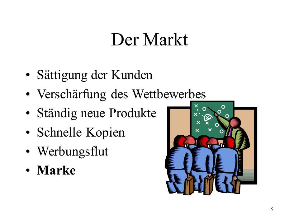 Der Markt Sättigung der Kunden Verschärfung des Wettbewerbes