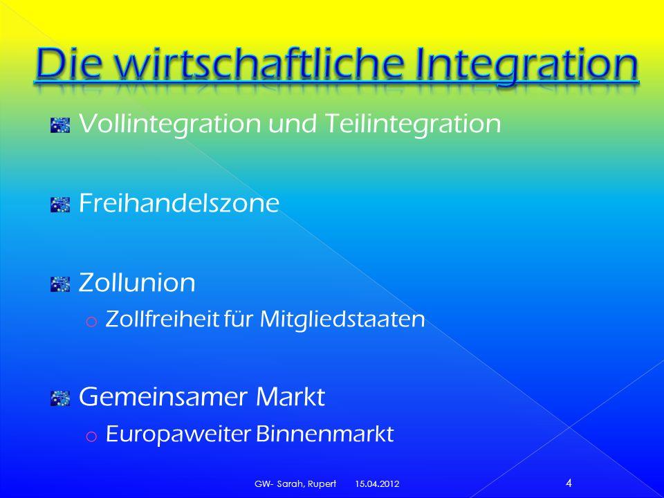 Die wirtschaftliche Integration
