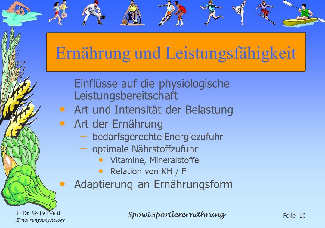 Ernährung und Leistungsfähigkeit