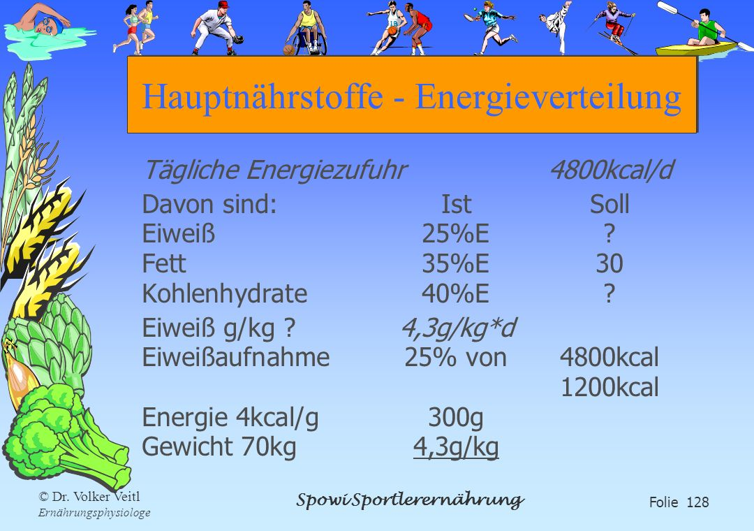 Hauptnährstoffe - Energieverteilung