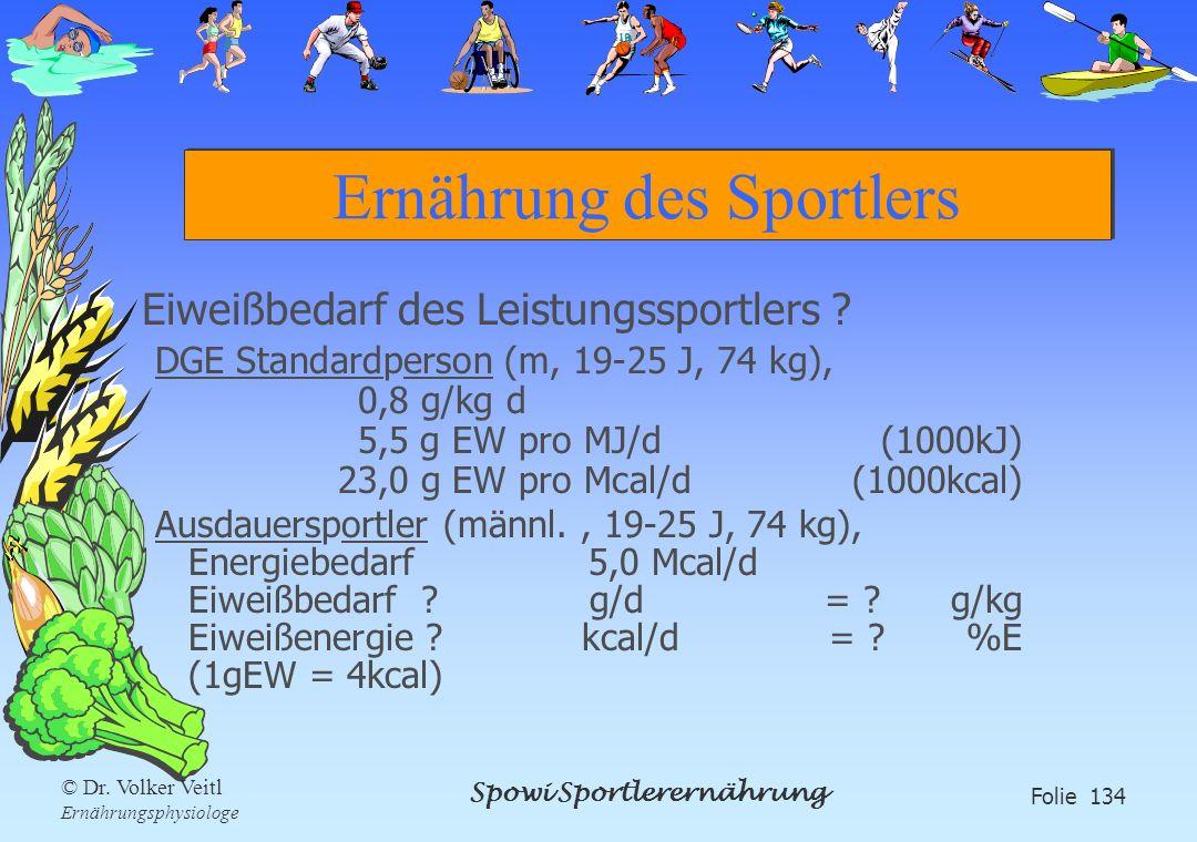 Ernährung des Sportlers