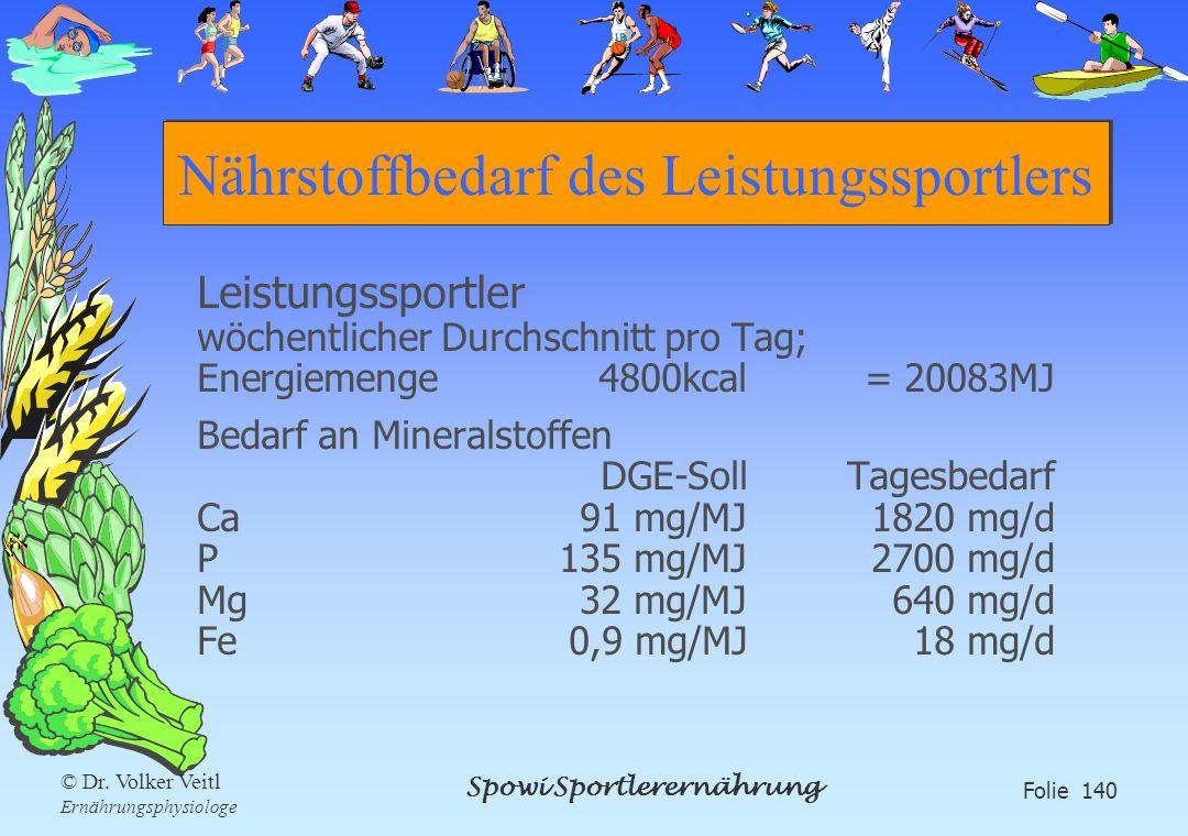 Nährstoffbedarf des Leistungssportlers