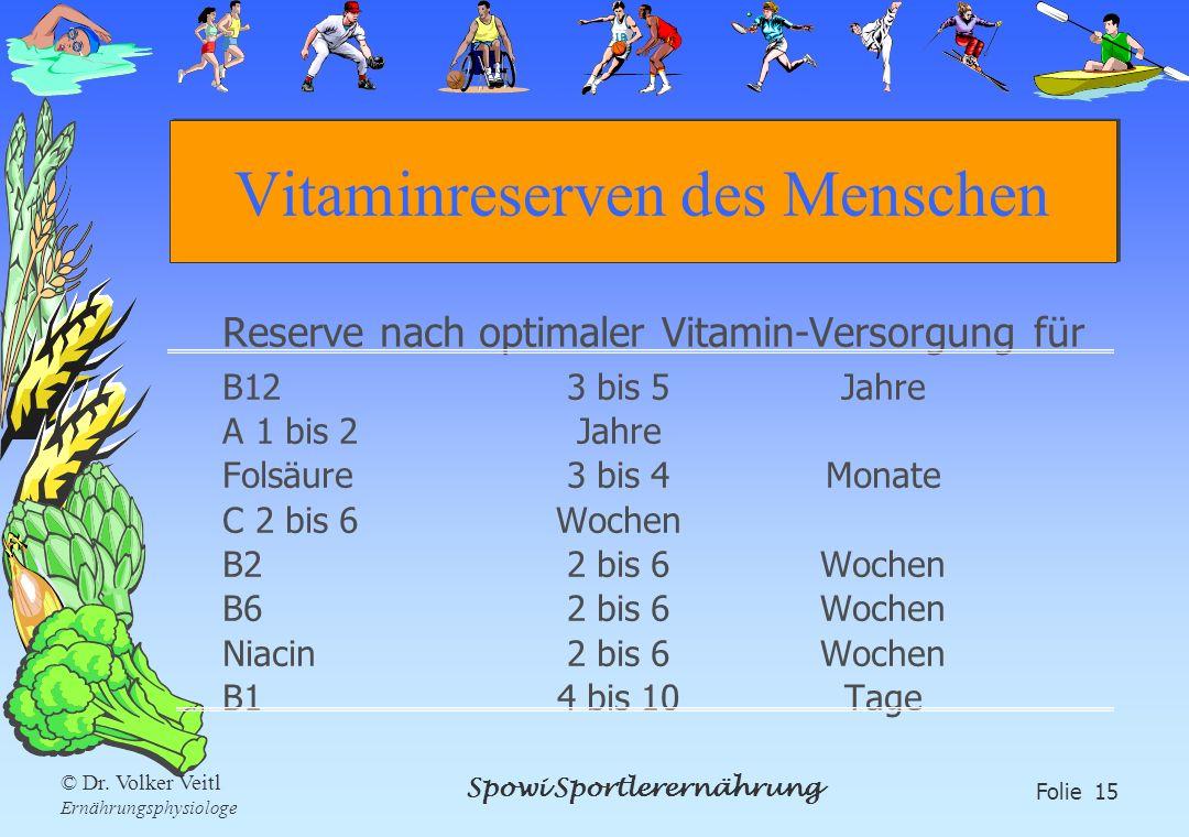 Vitaminreserven des Menschen