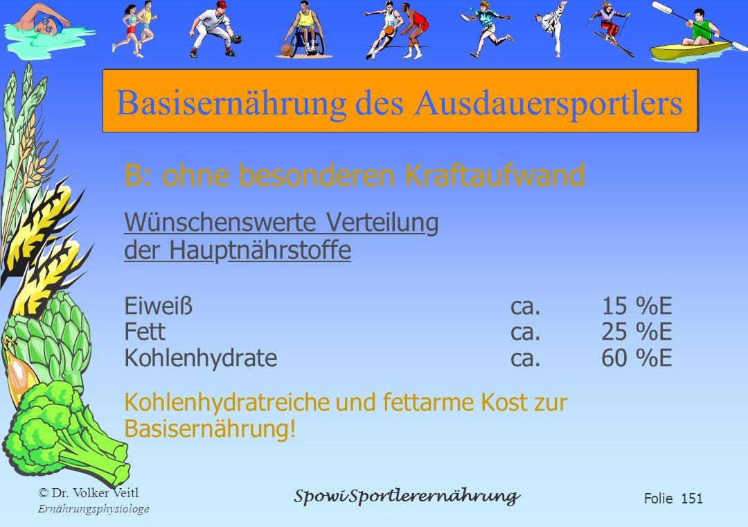 Basisernährung des Ausdauersportlers