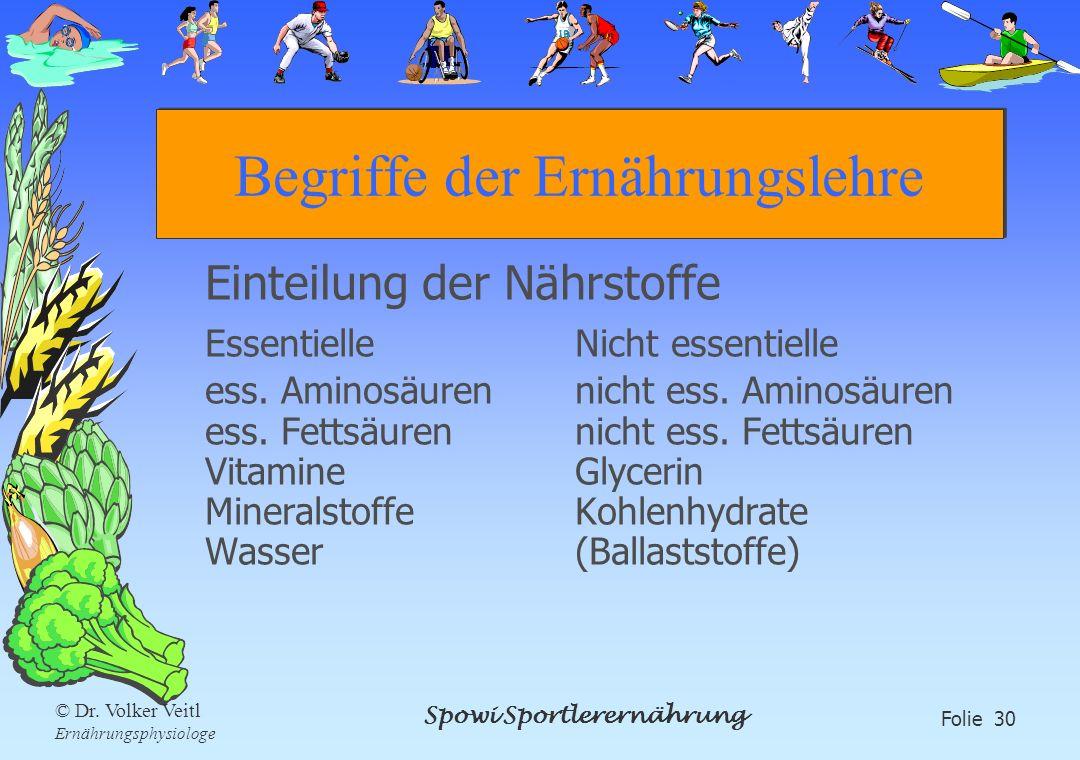 Begriffe der Ernährungslehre