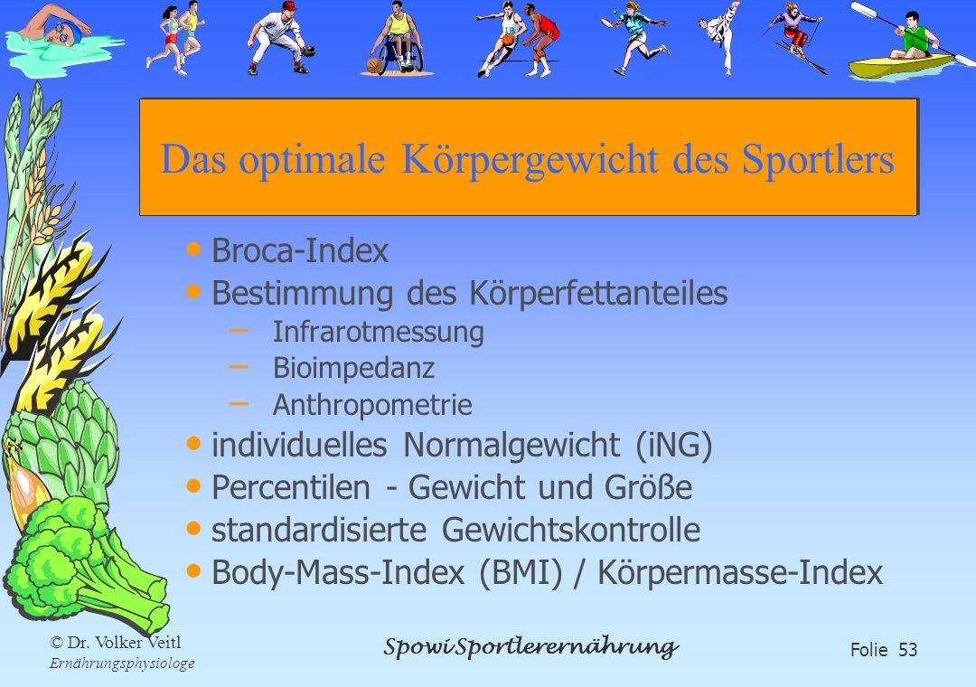 Das optimale Körpergewicht des Sportlers