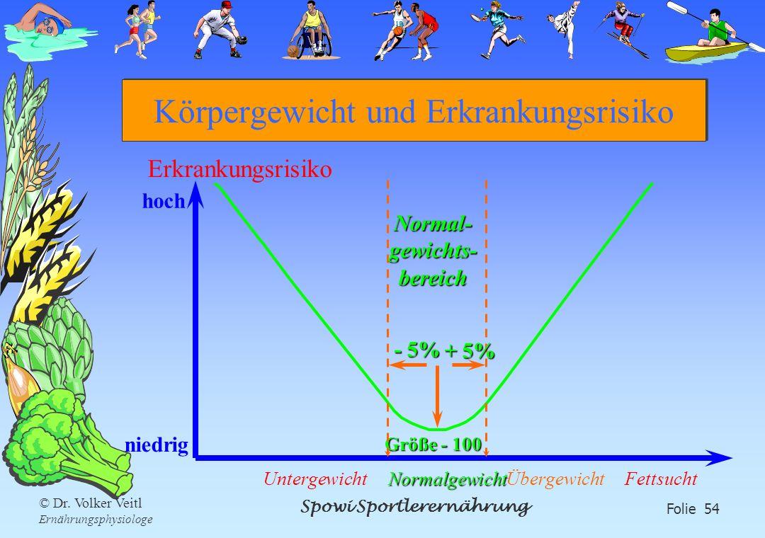 Körpergewicht und Erkrankungsrisiko