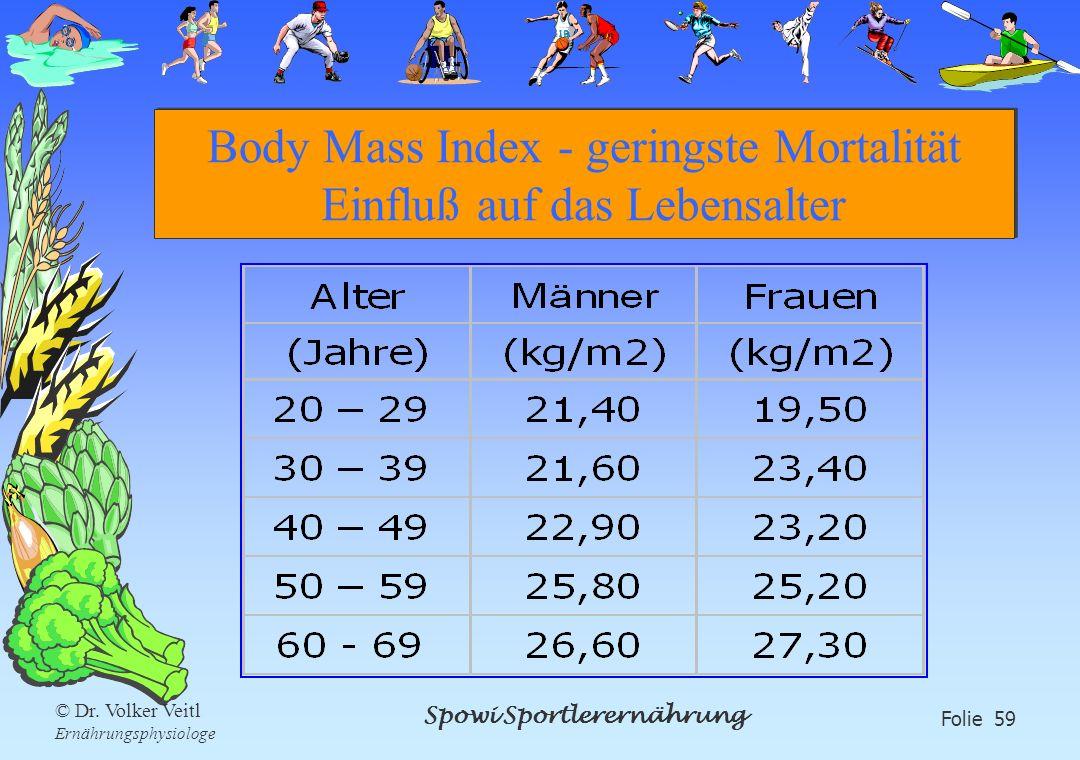 Body Mass Index - geringste Mortalität Einfluß auf das Lebensalter
