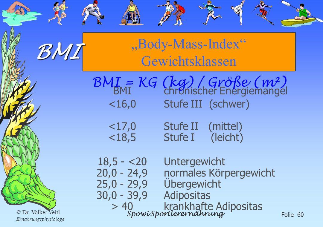 """""""Body-Mass-Index Gewichtsklassen"""