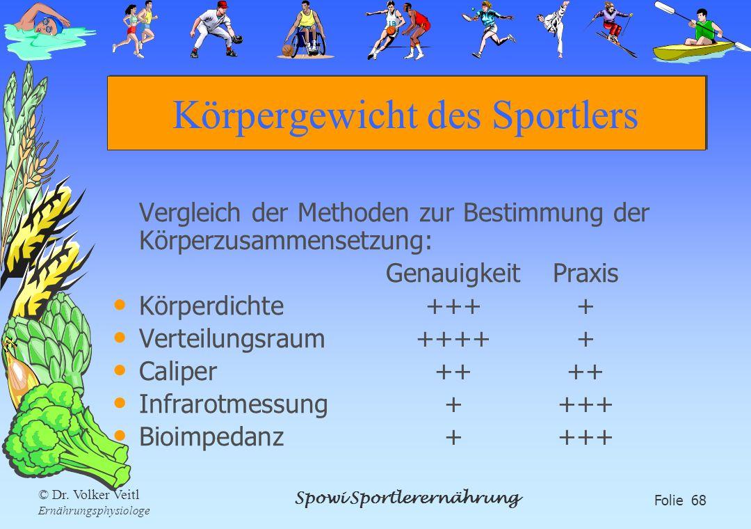 Körpergewicht des Sportlers