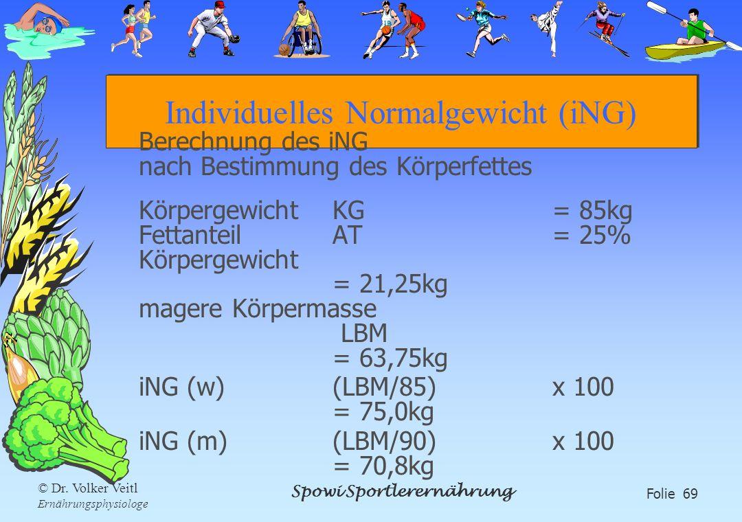 Individuelles Normalgewicht (iNG)