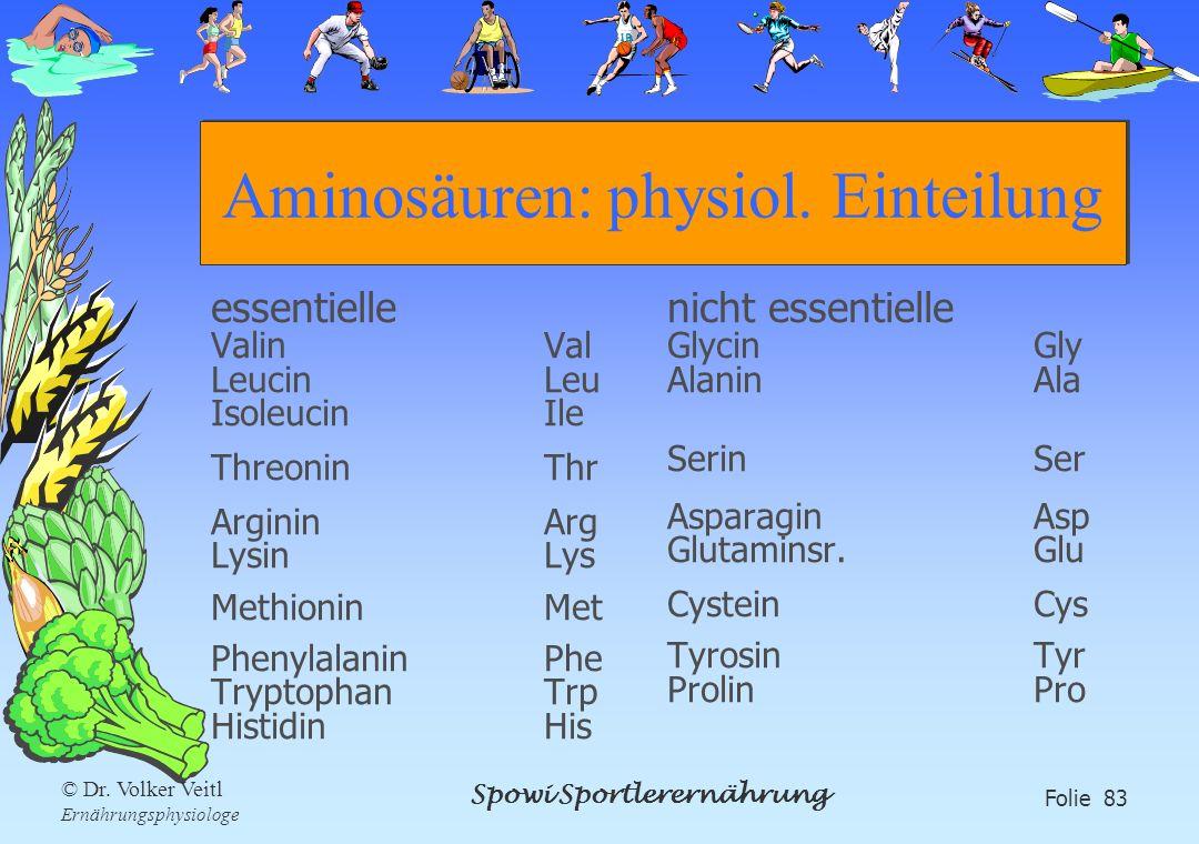 Aminosäuren: physiol. Einteilung