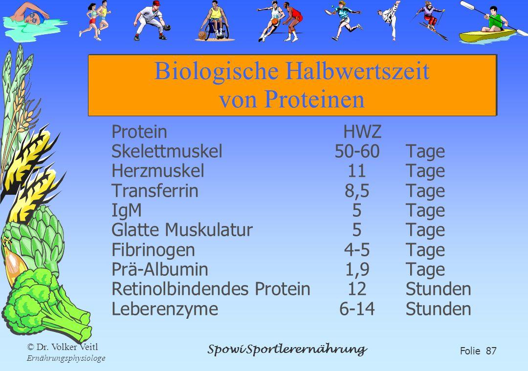 Biologische Halbwertszeit von Proteinen