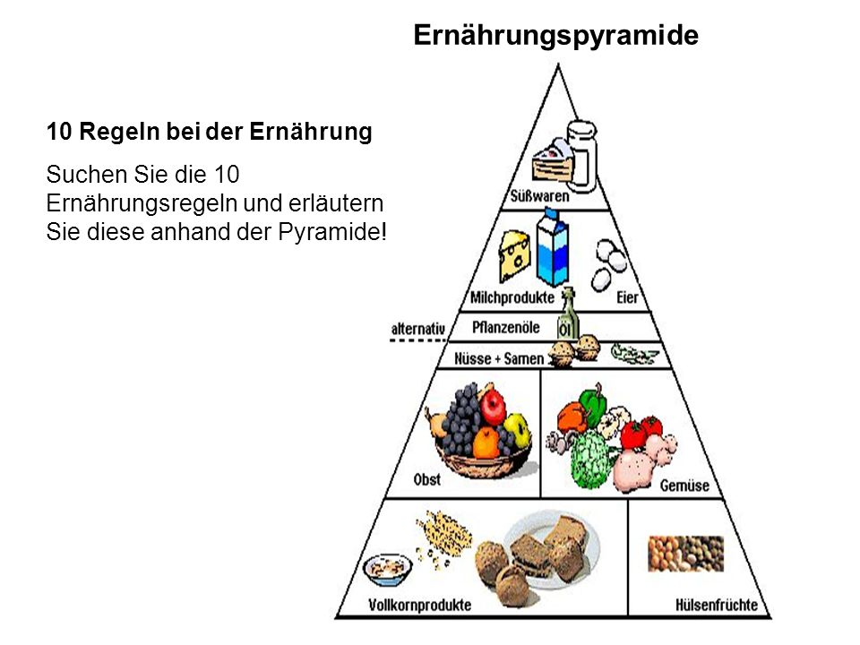 Ernährungspyramide 10 Regeln bei der Ernährung