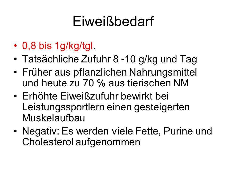 Eiweißbedarf 0,8 bis 1g/kg/tgl. Tatsächliche Zufuhr 8 -10 g/kg und Tag