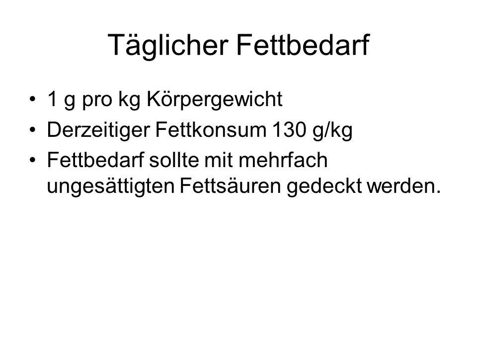 Täglicher Fettbedarf 1 g pro kg Körpergewicht