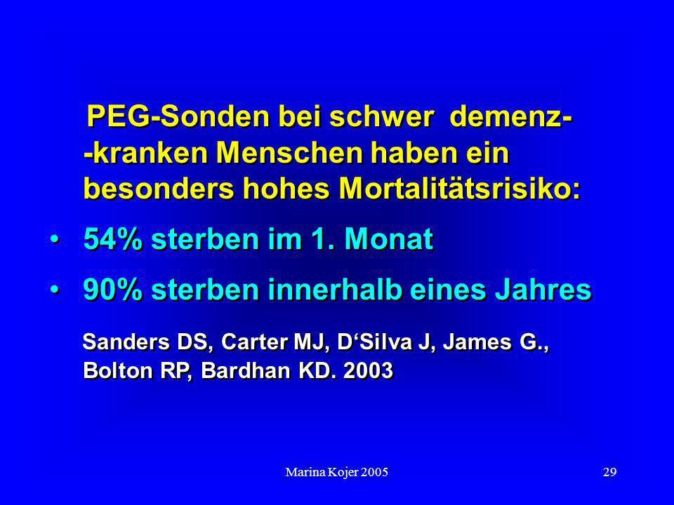 PEG-Sonden bei schwer demenz- -kranken Menschen haben ein besonders hohes Mortalitätsrisiko: