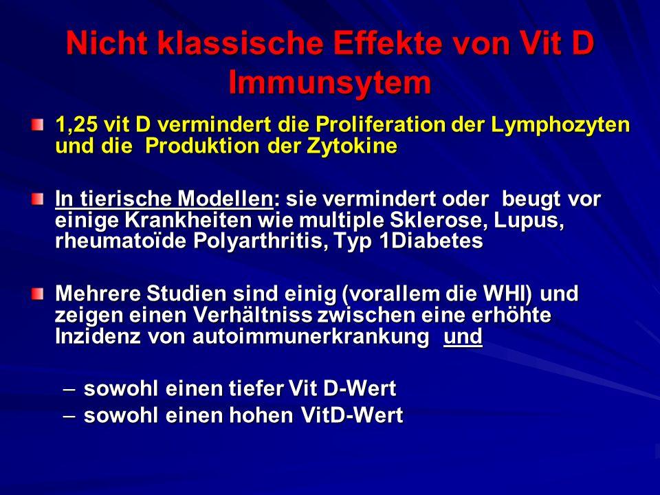 Nicht klassische Effekte von Vit D Immunsytem